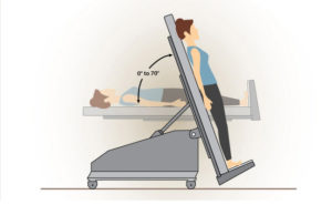 drawing of a tilt table, used for diagnosing and treating Orthostatic Intolerance